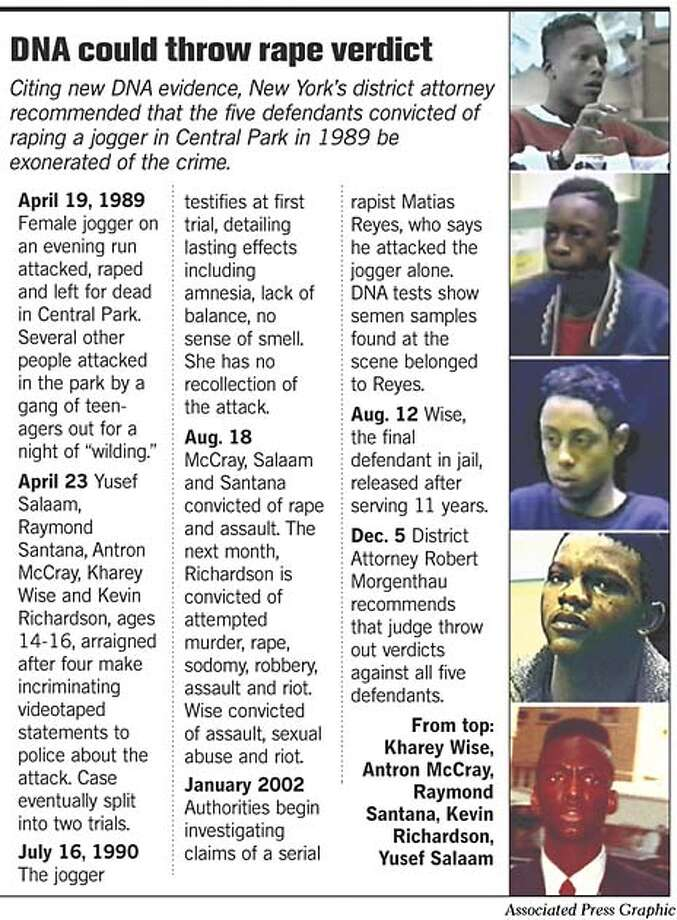 DNA Could Void Verdict. Associated Press Graphic