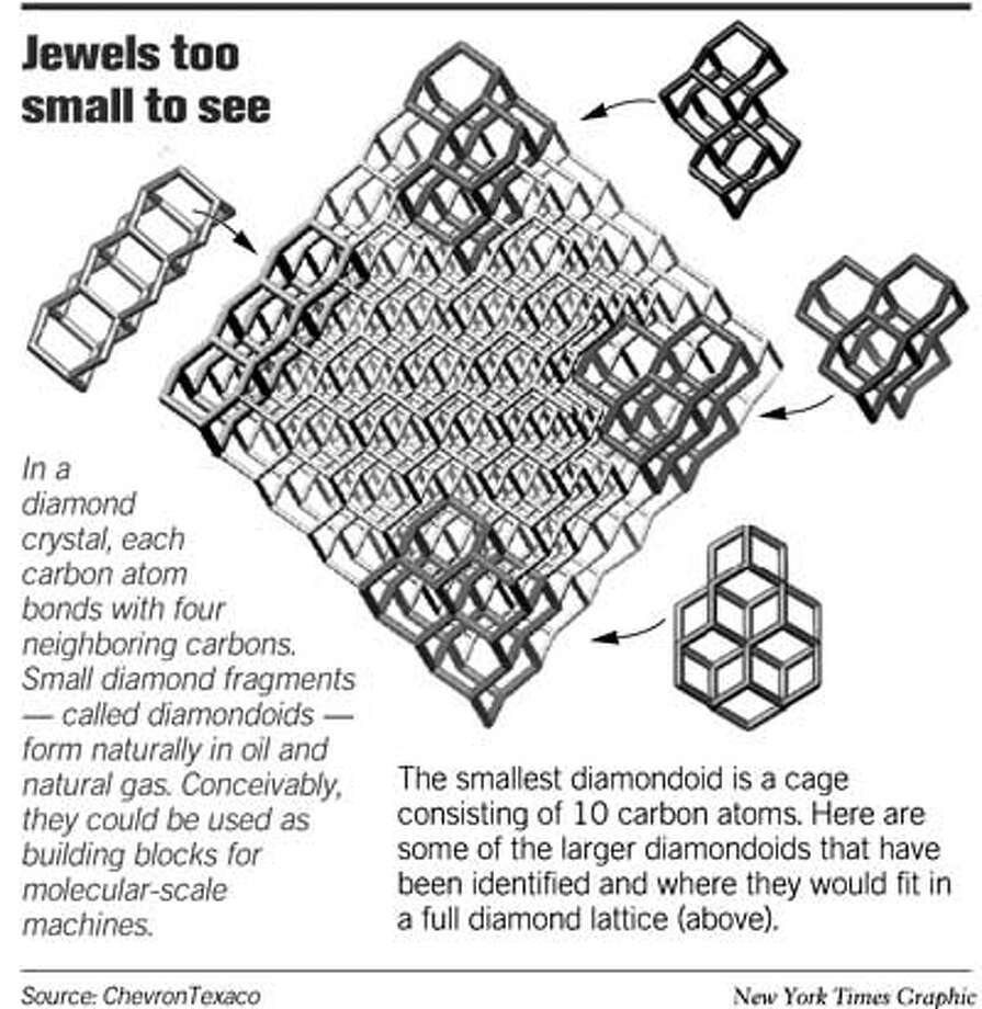 Jewels Too Small to See. New York Times Graphic