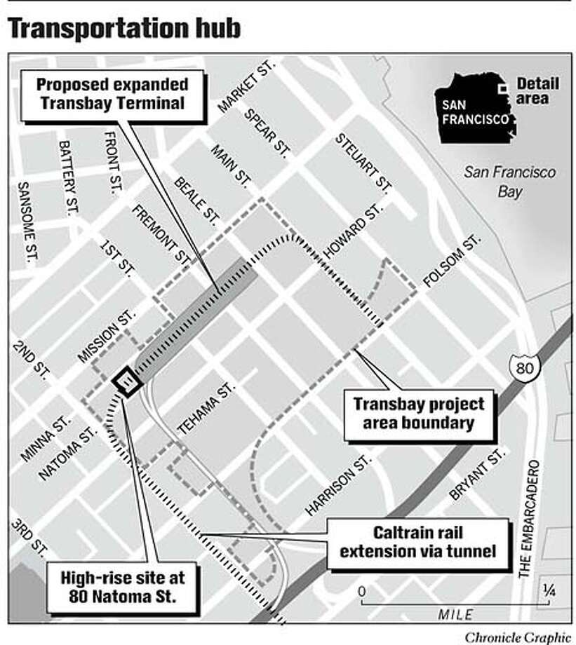 Transportation Hub. Chronicle Graphic Photo: Joe Shoulak