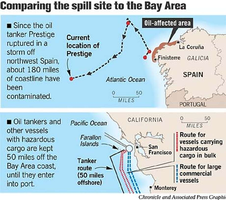 Comparing the Spill Site to the Bay Area. Chronicle and Associated Press Graphic