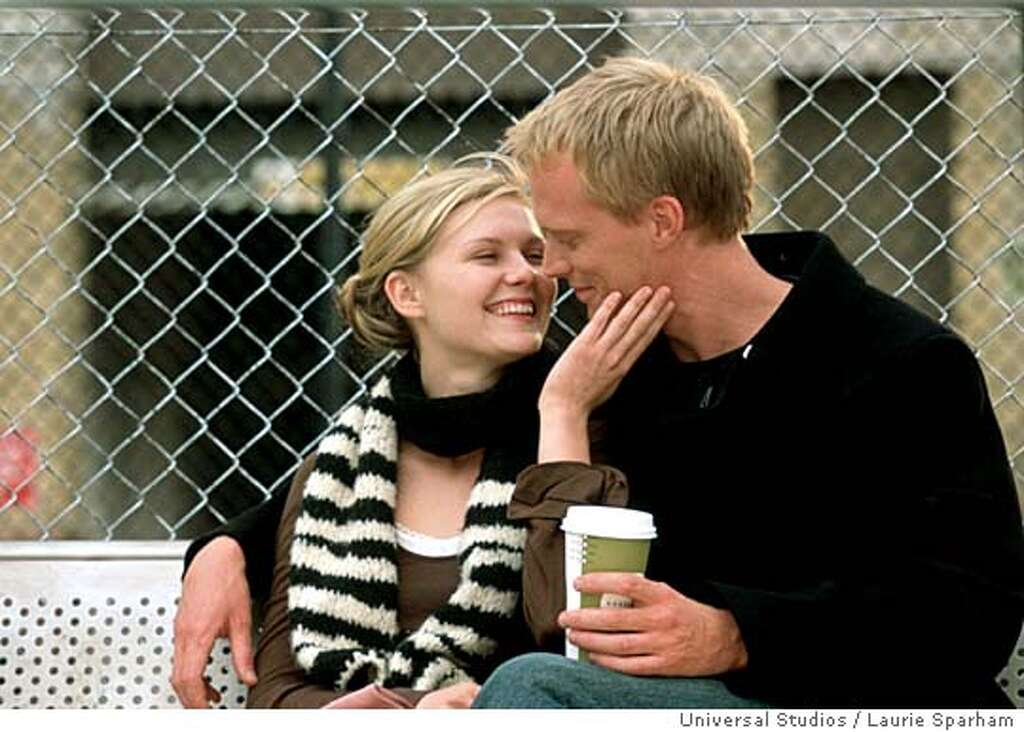 Tobey Maguire And Kirsten Dunst Relationship
