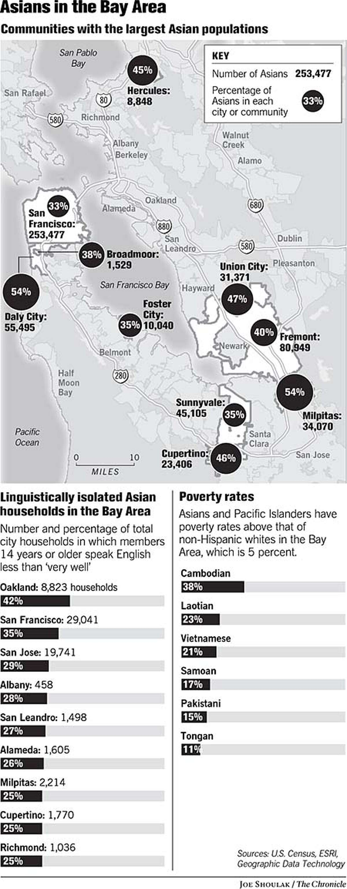 Asians in the Bay Area. Chronicle graphic by Joe Shoulak