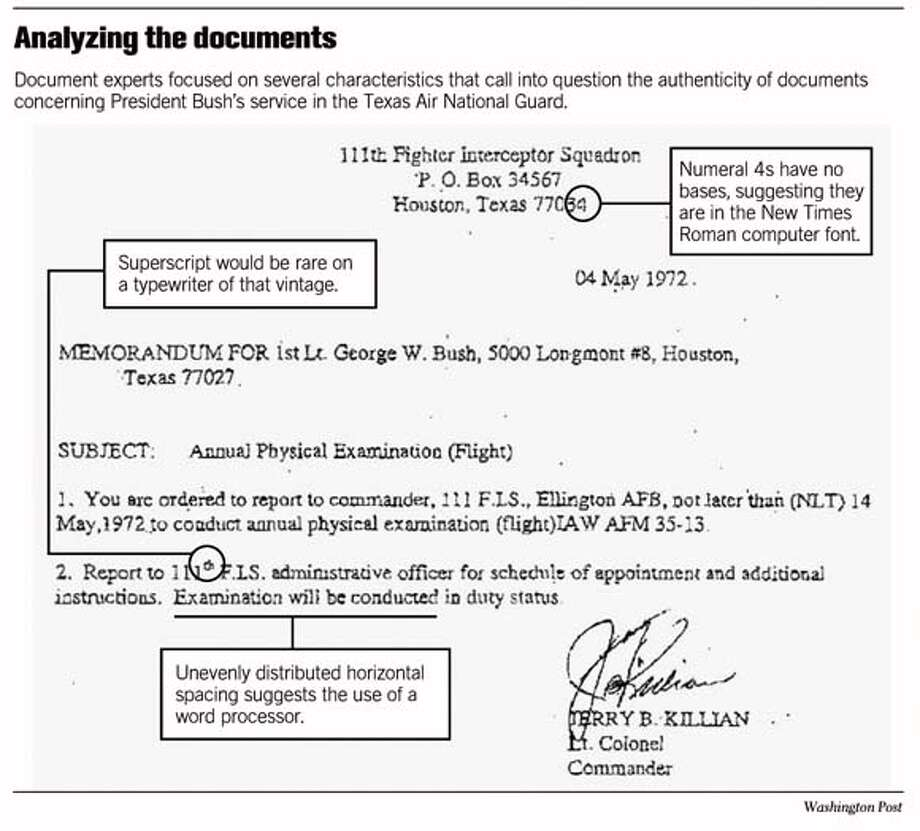 Analyzing the Documents. Washington Post Graphic