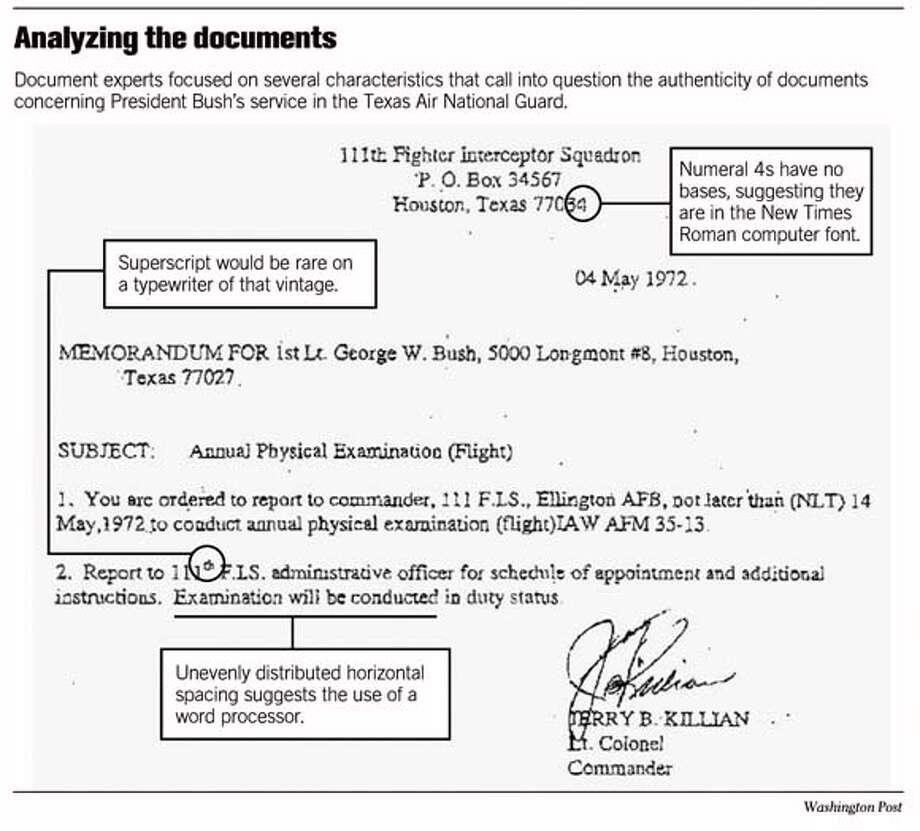 Analyzing the Documents. Washington Post Graphic