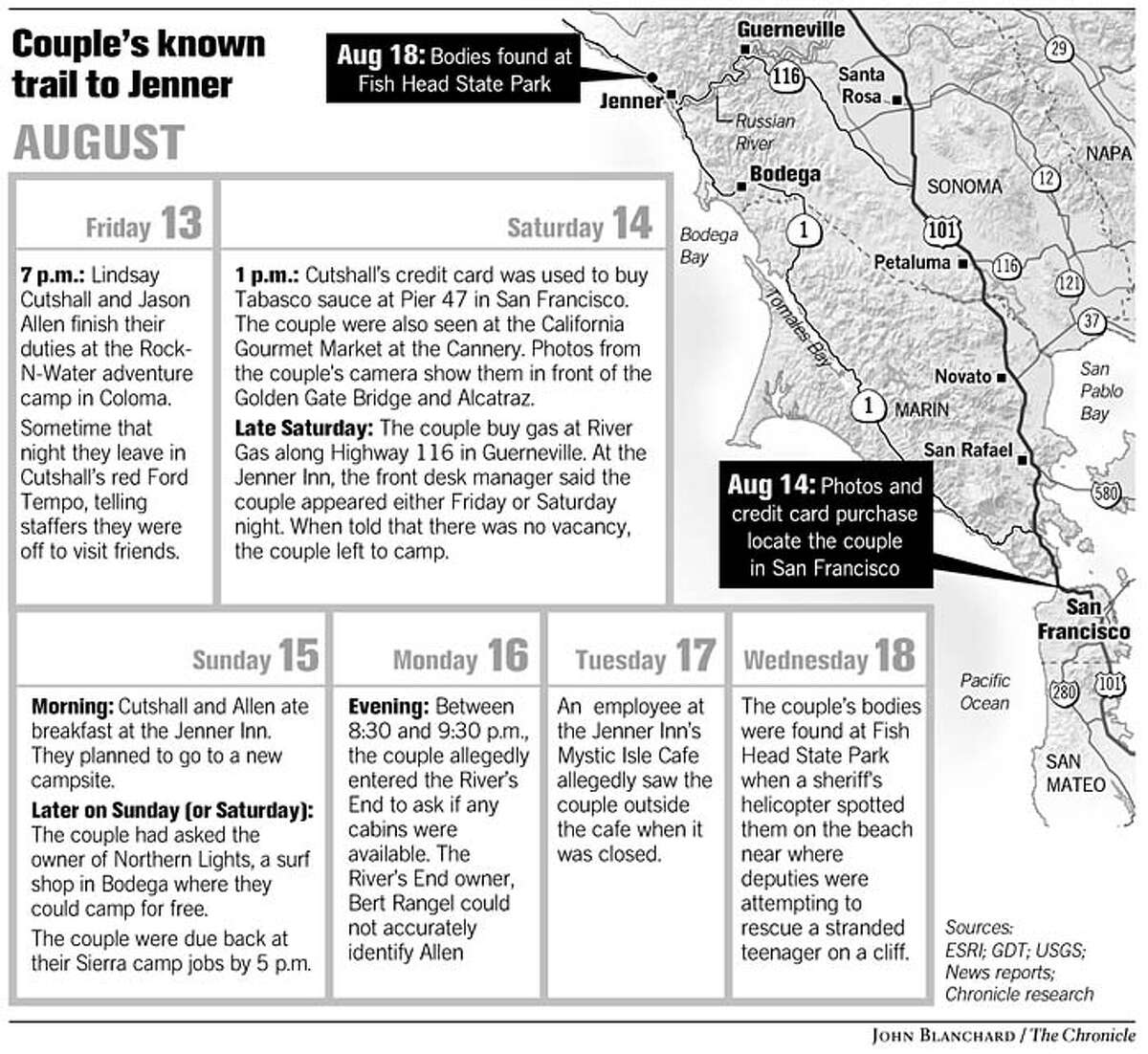 The Couple's Known Trail to Jenner. Chronicle graphic by John Blanchard