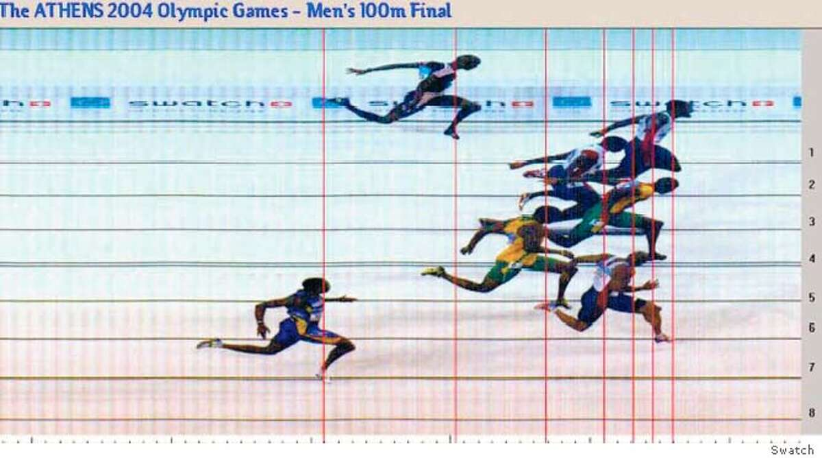 Photo-finish images -- like Sunday's 100-meter final -- are produced with technology that scans the finish line 1,000 times a second and registers each runner's time. Photo courtesy of Swatch