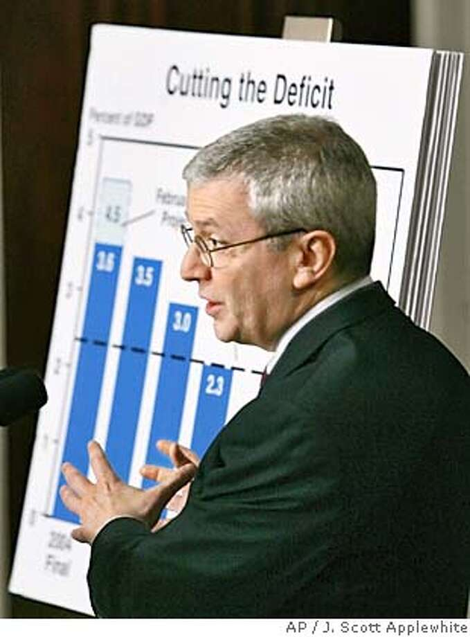 Joshua Bolten, director of the Office of Management and Budget, outlines President Bush's $2.57 trillion spending plan for fiscal year 2006, at the Eisenhower Executive Office Building, part of the White House complex, in Washington, Monday, Feb. 7, 2005. The budget would boost spending on the military and homeland security by trimming funds across a wide swath of other government programs. (AP Photo/J. Scott Applewhite) Photo: J. SCOTT APPLEWHITE