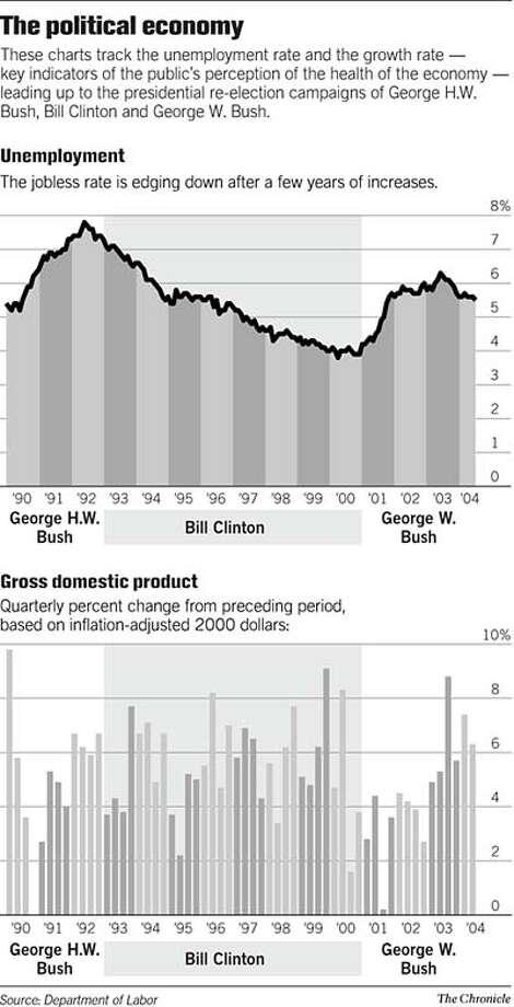 The Political Economy. Chronicle Graphic Photo: Joe Shoulak