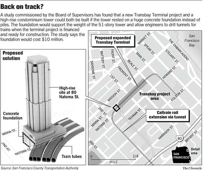 Back on Track? Chronicle Graphic Photo: Joe Shoulak