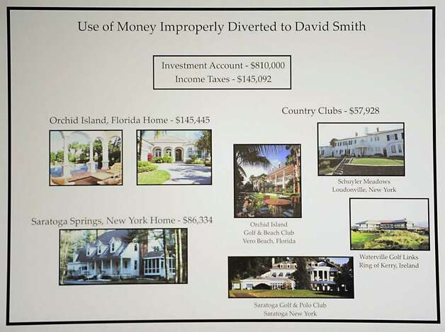 A chart showing the use of money improperly diverted to David Smith is displayed as U.S. Attorney Richard Hartunian announces the indictment of Timothy McGinn and David Smith  Thursday Jan 26, 2012 at the U.S. District Courthouse in Albany, N.Y. McGinn and Smith are accused by the SEC of defrauding 900 investors of $136 million.(Lori Van Buren / Times Union) Photo: Lori Van Buren