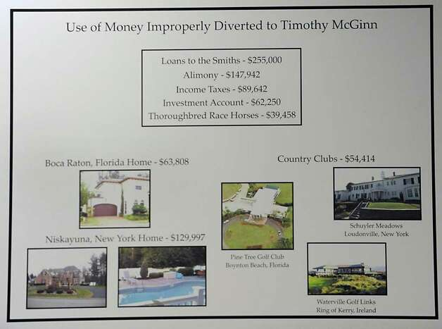 A chart showing the use of money improperly diverted to Timothy McGinn is displayed as U.S. Attorney Richard Hartunian announces the indictment of Timothy McGinn and David Smith  Thursday Jan 26, 2012 at the U.S. District Courthouse in Albany, N.Y. McGinn and Smith are accused by the SEC of defrauding 900 investors of $136 million.(Lori Van Buren / Times Union) Photo: Lori Van Buren