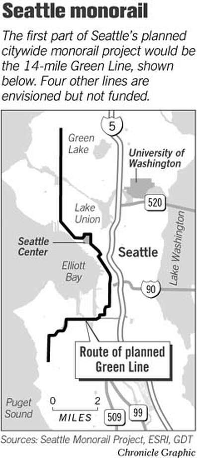 Seattle Monorail. Chronicle Graphic