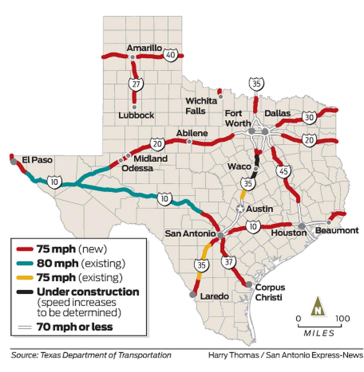 Interstate highway speed increases