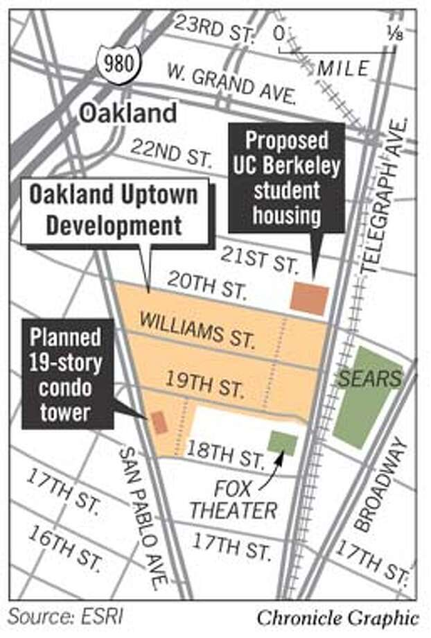 Oakland Uptown Development. Chronicle Graphic