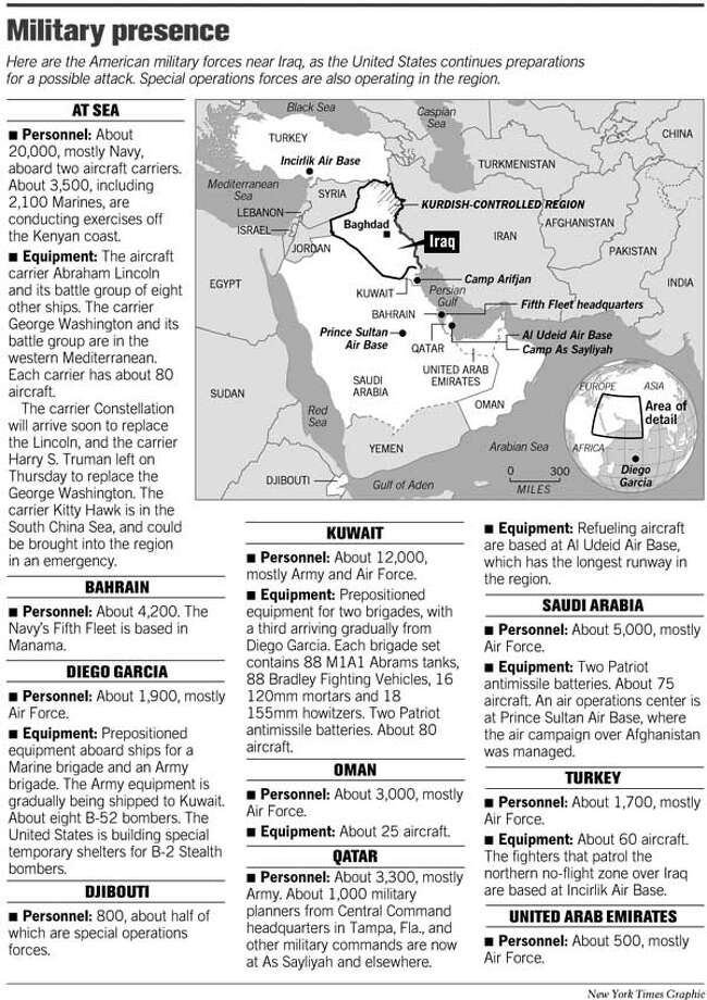 Military Presence. New York Times Graphic