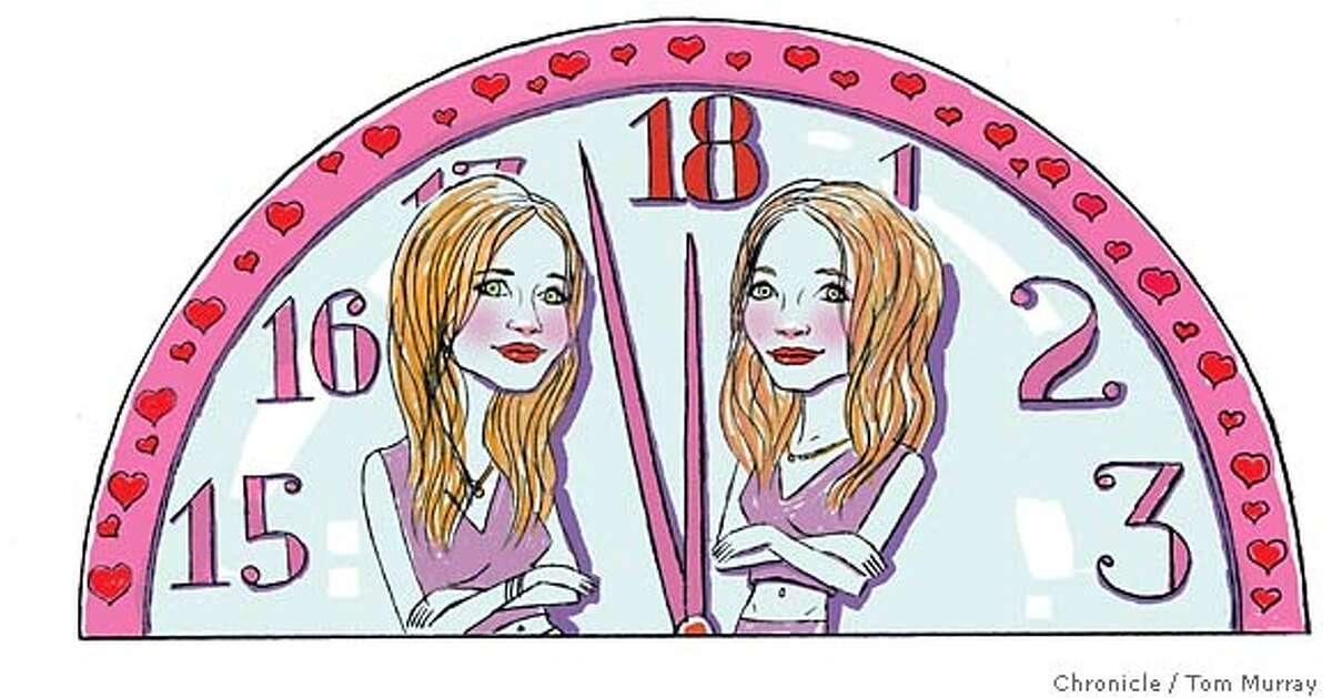 Olsen twins in a clock