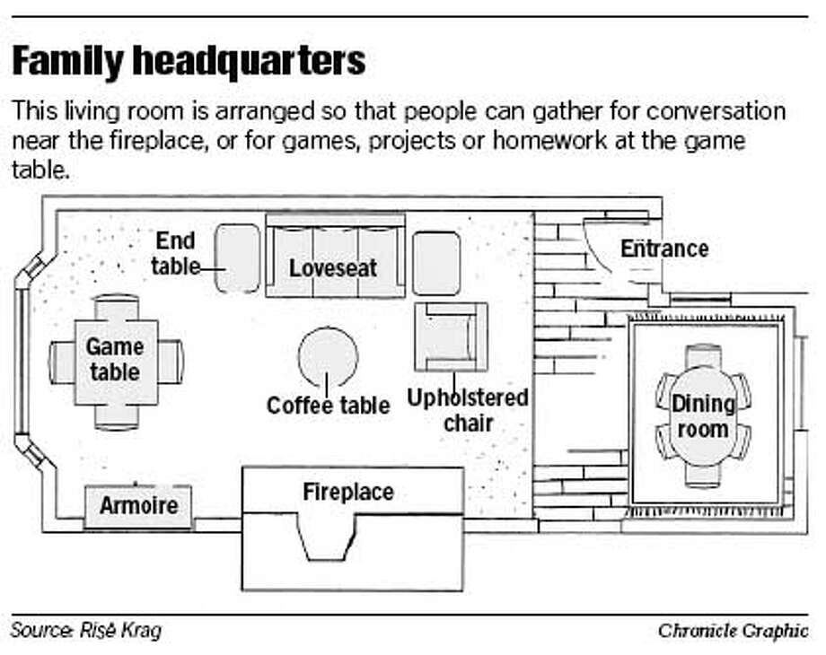 Family Headquarters. Chronicle Graphic