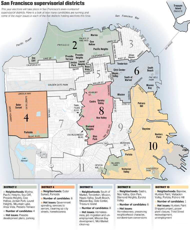 This year elections will take place in San Francisco's even-numbered supervisoral districts.