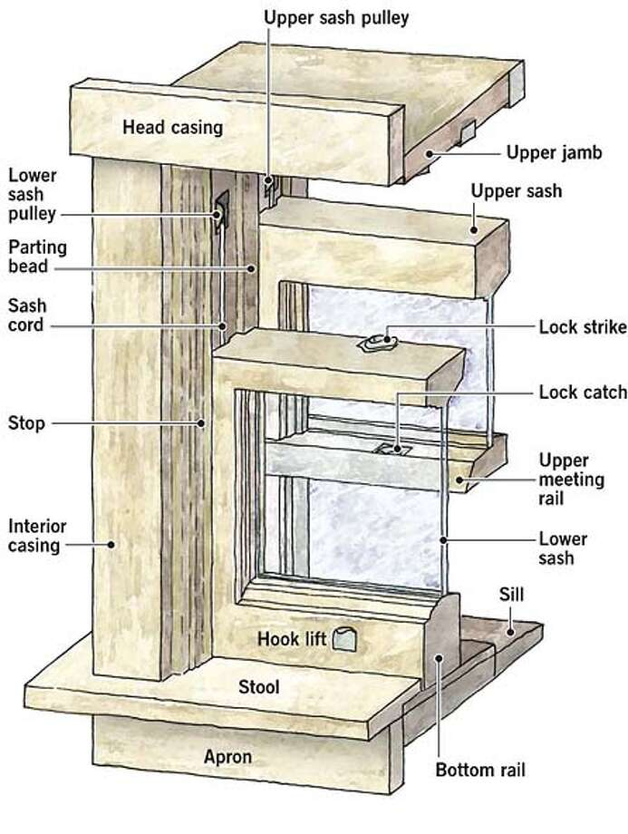 Wood Window Parts : Pull back the curtains to show finer points of