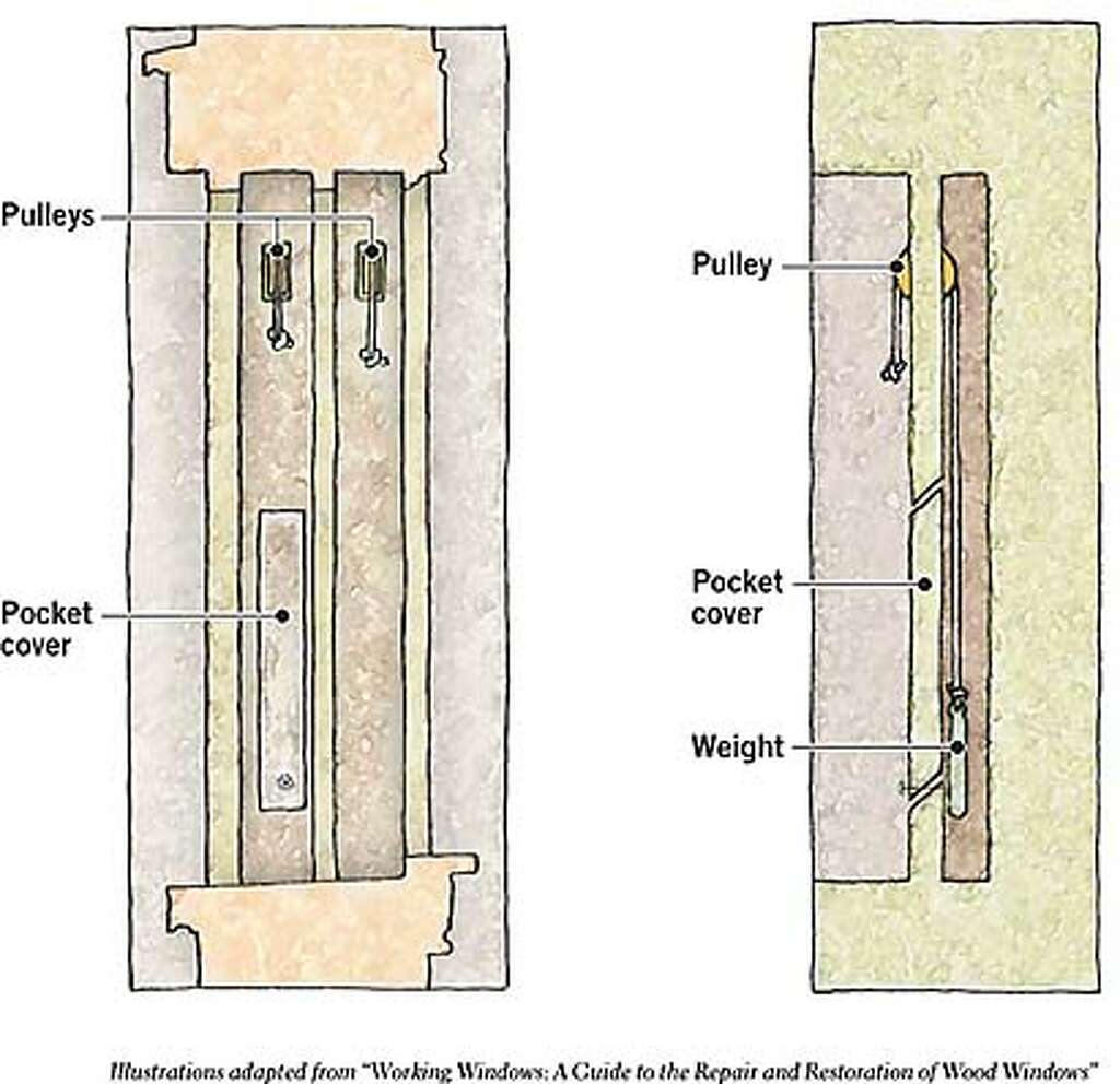 how to make a curtain pulley system
