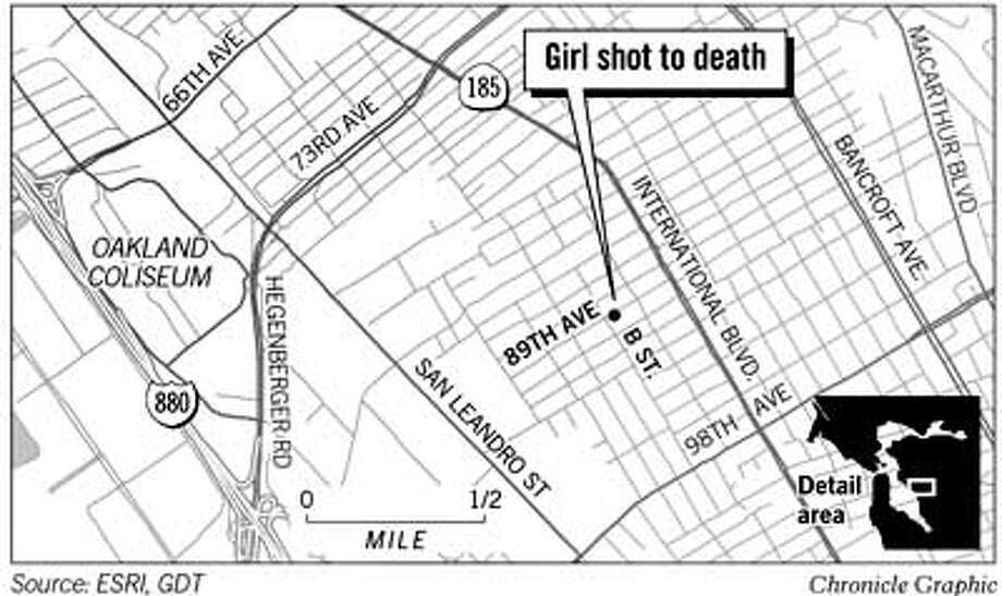Girl Shot to Death. Chronicle Graphic
