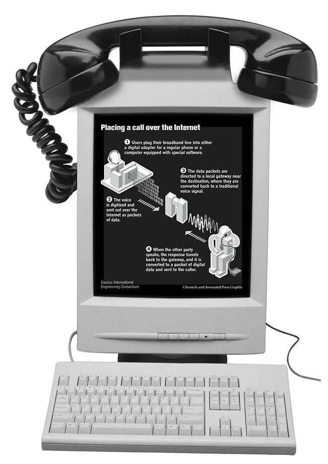 Placing a Call Over the Internet. Chronicle and Associated Press Graphic Photo: John Blanchard