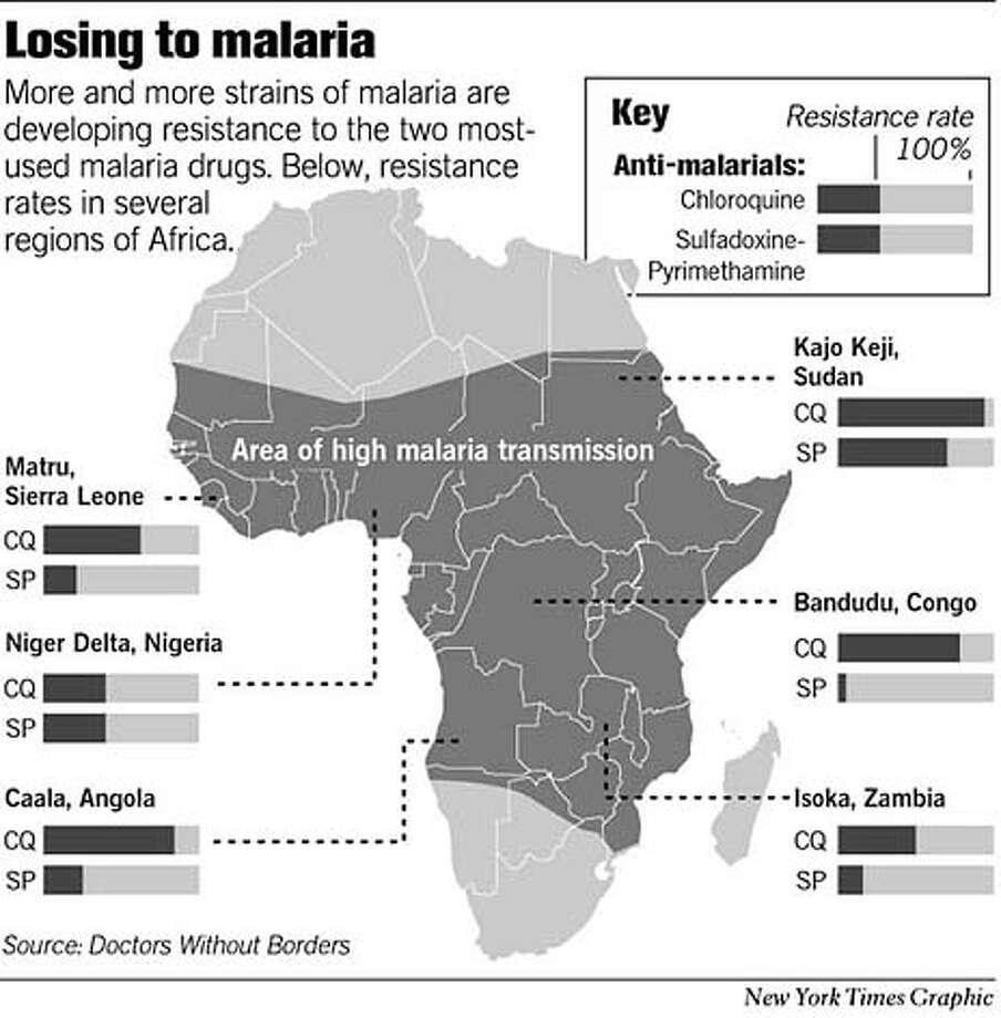 Losing to Malaria. New York Times Graphic Photo: John Blanchard