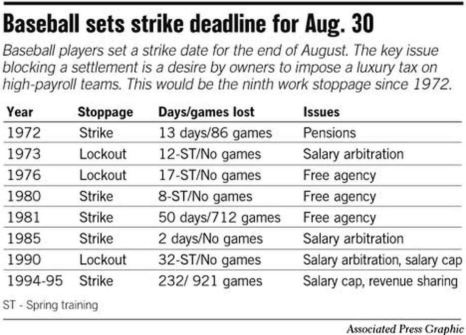 Baseball Sets Strike Deadline For Aug. 30. Associated Press Graphic
