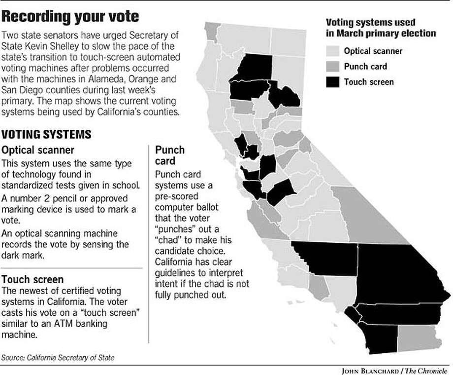 Recording Your Vote. Chronicle graphic by John Blanchard Photo: John Blanchard