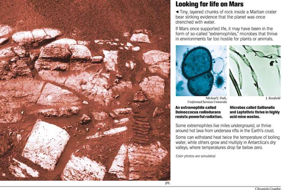 Looking for life on Mars. Chronicle Graphic