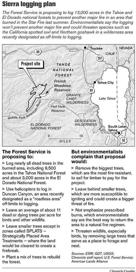 Sierra Logging Plan. Chronicle Graphic
