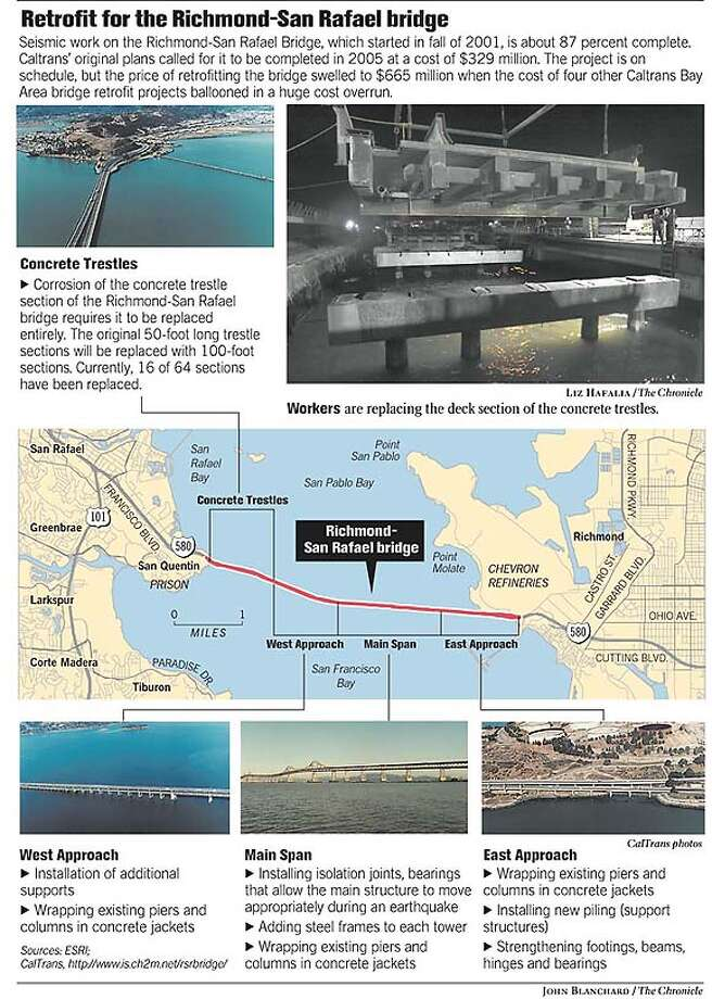 Retrofit for the Richmond-San Rafael Bridge. Chronicle graphic by John Blanchard Photo: John Blanchard