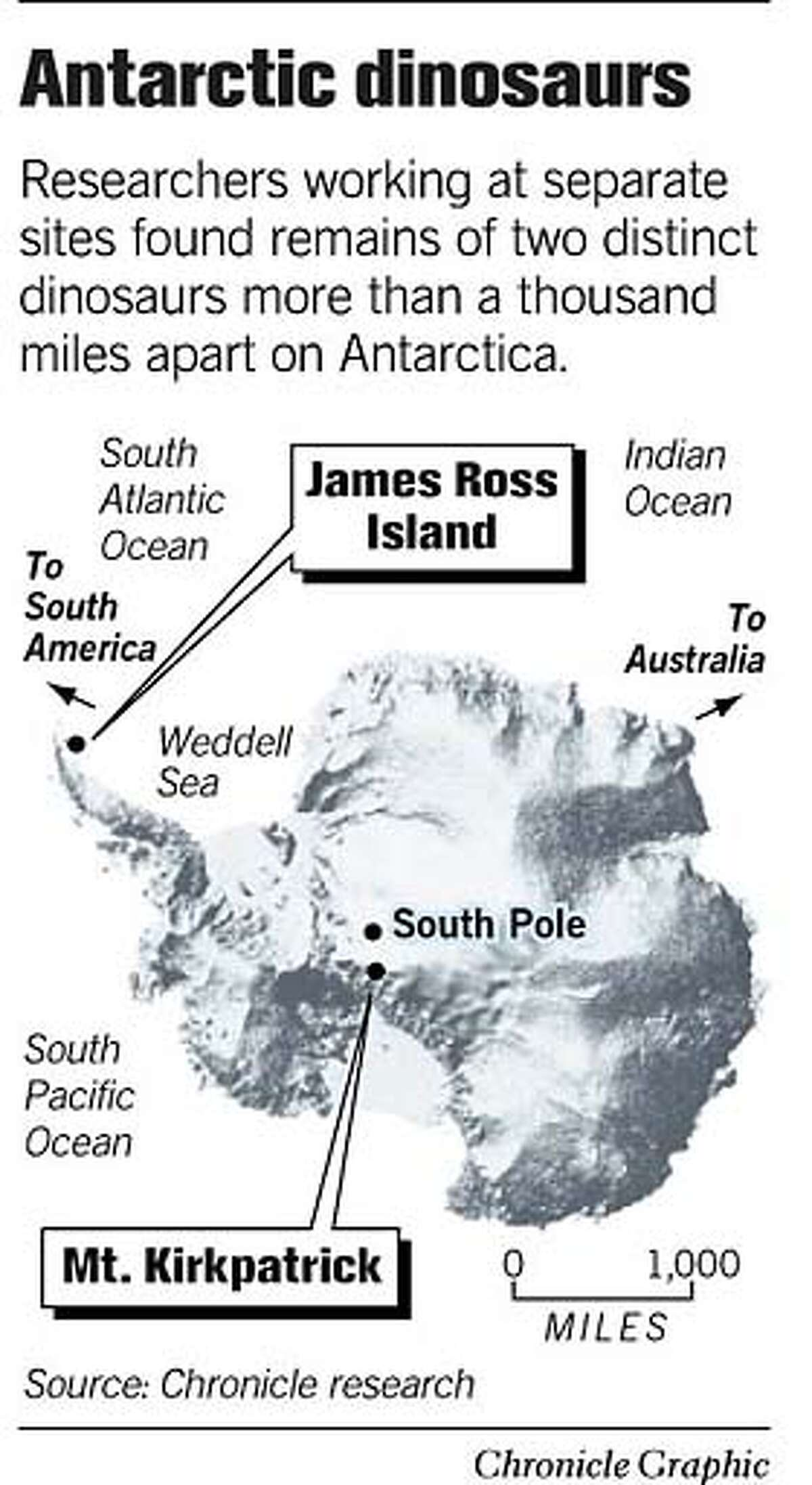Antarctic Dinosaurs. Chronicle Graphic