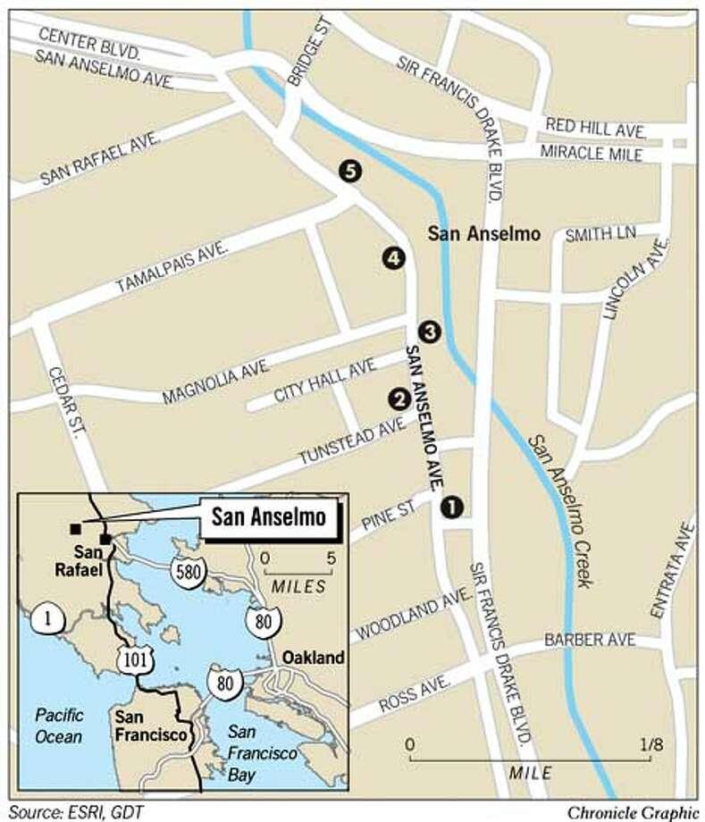 Shopping San Anselmo Avenue. Chronicle  Graphic