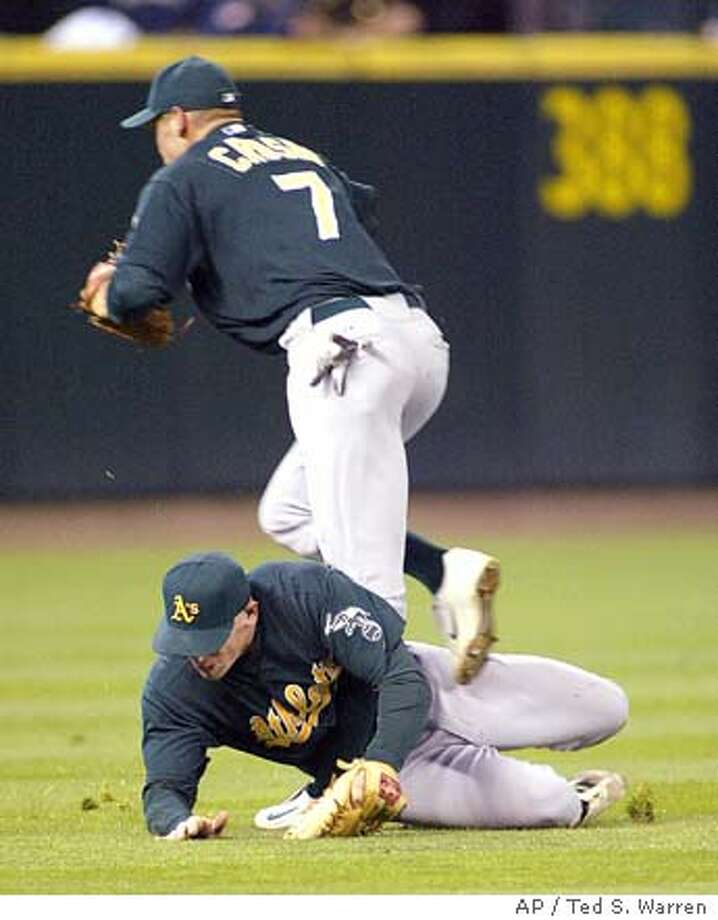 Oakland Athletics shortstop Bobby Crosby (7) gets his leg tangled up with left fielder Bobby Kielty after Crosby made a running catch of a ball hit by Seattle Mariners' Scott Spiezio that Kielty was also running in to catch in the second inning Tuesday, April 20, 2004, at Safeco Field in Seattle. The collision left both players shaken and attended to by trainers, but both men remained in the game. (AP Photo/  Ted S. Warren) Photo: TED S. WARREN