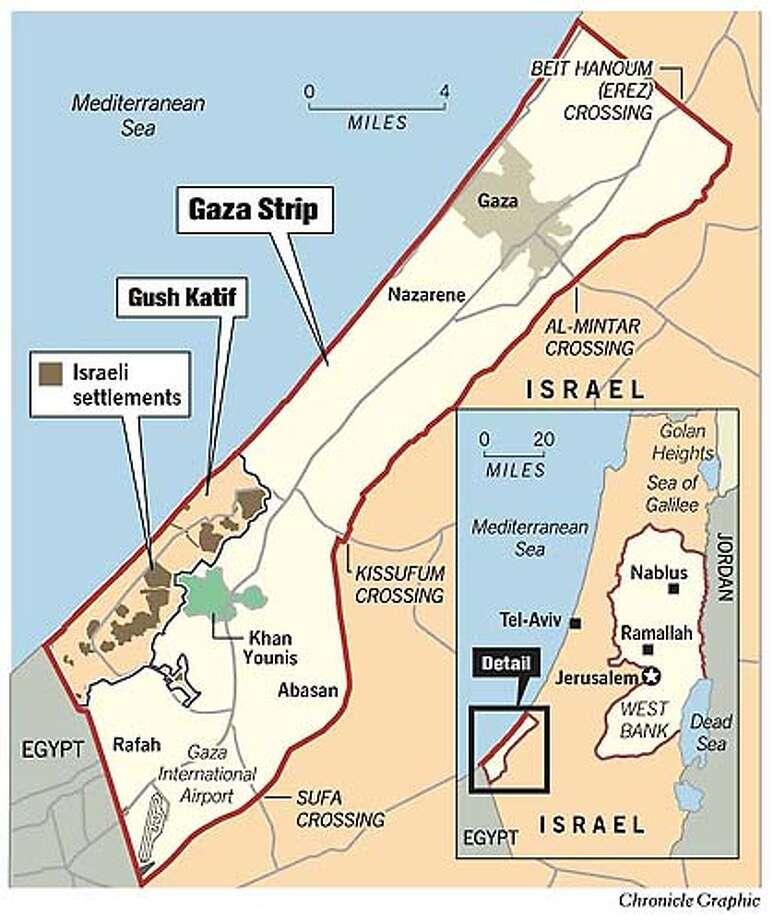Gaza Strip. Chronicle Graphic Photo: John Blanchard
