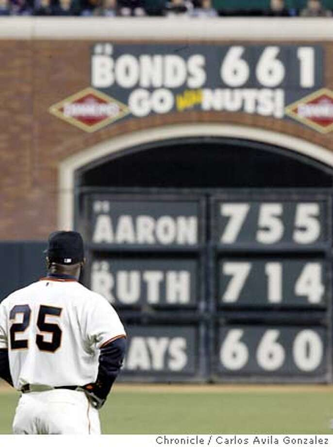 San Francisco left fielder, Barry Bonds looks over to center field where the homerun leaders are listed, after he hit his 661st homerun off Brewers's pitcher, Ben Ford, in the bottom of the seventh inning, surpassing Willie Mays on the all-time career homeruns list. The San Francisco Giants played the Milwaukee Brewers at SBC Park in San Francisco, Ca., on Tuesday, April 13, 2004. Barry Bonds passed his godfather, Willie Mays's, career homerun record by hitting his 661st with a shot over right field in the bottom of the seventh inning.  Event on 4/13/04 in San Francisco, CA. Photo by Carlos Avila Gonzalez / The San Francisco Chronicle Photo: Carlos Avila Gonzalez