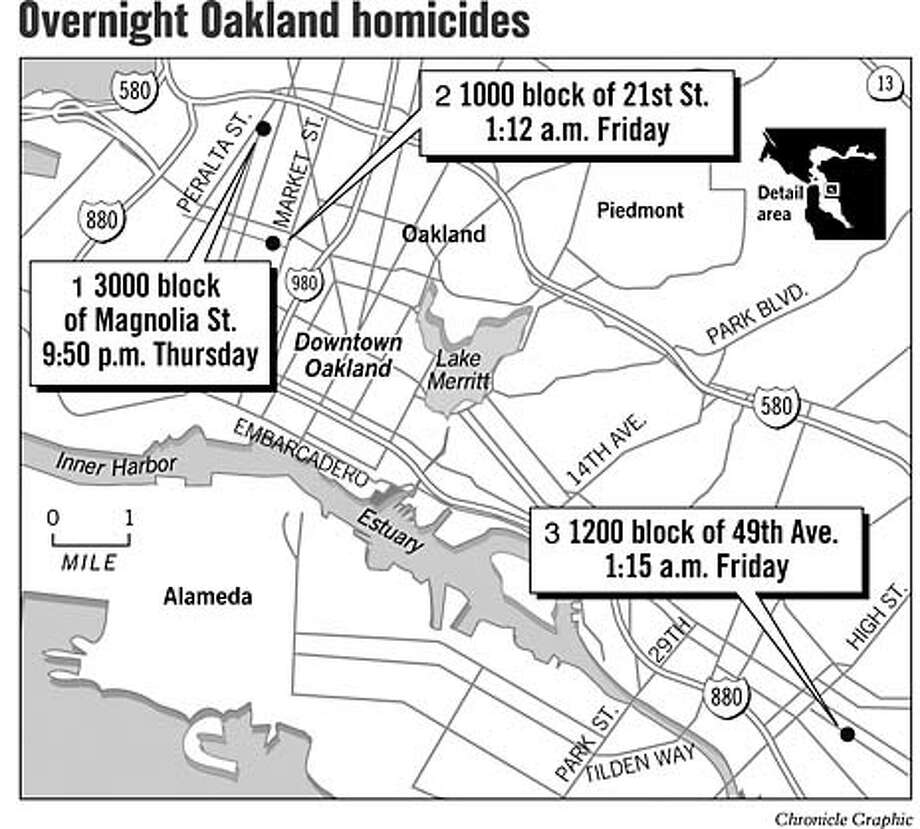 Overnight Oakland Homicides. Chronicle Graphic