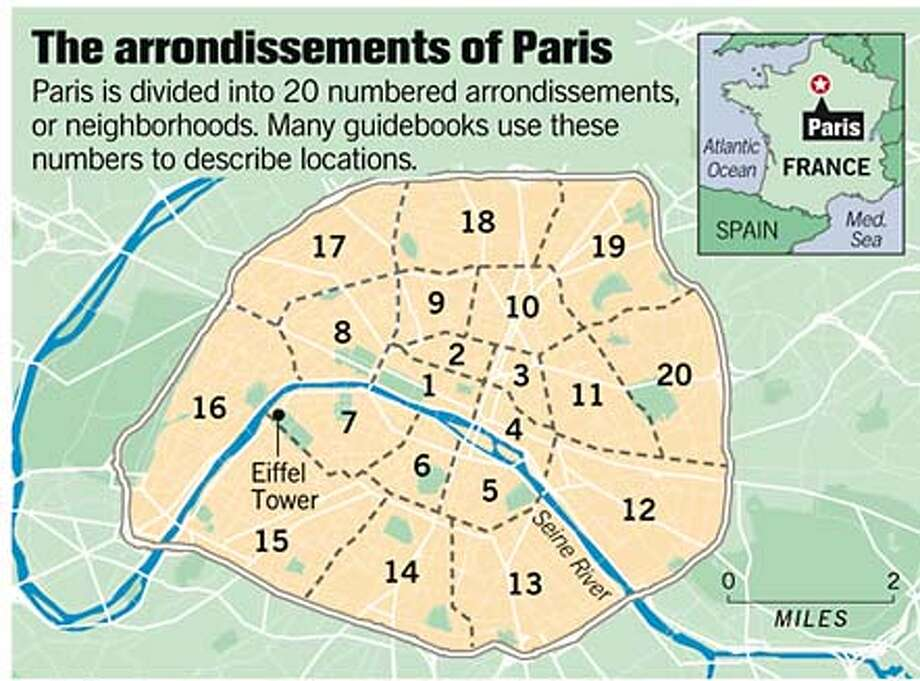 Paris. Chronicle Graphic