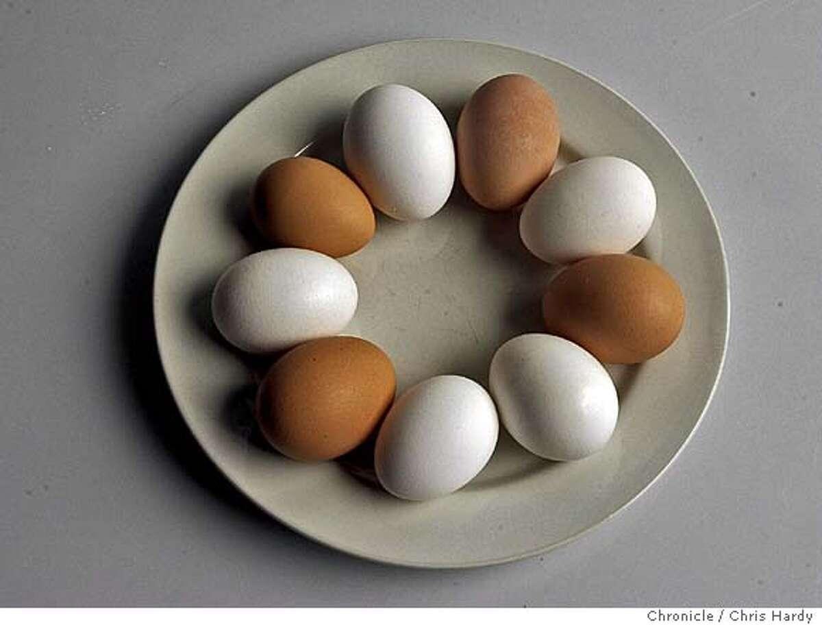 Eggs (dozen) Non-organic: $1.88 Organic: $3.00