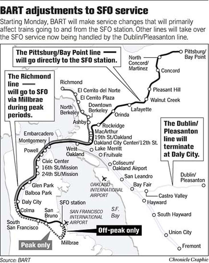 BART Adjustments to SFO Service. Chronicle Graphic Photo: Todd Trumbull