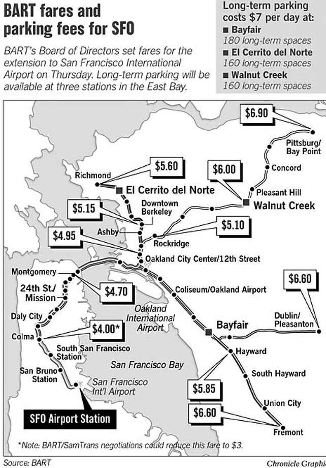 BART Fares and Parking Fees For SFO. Chronicle Graphic
