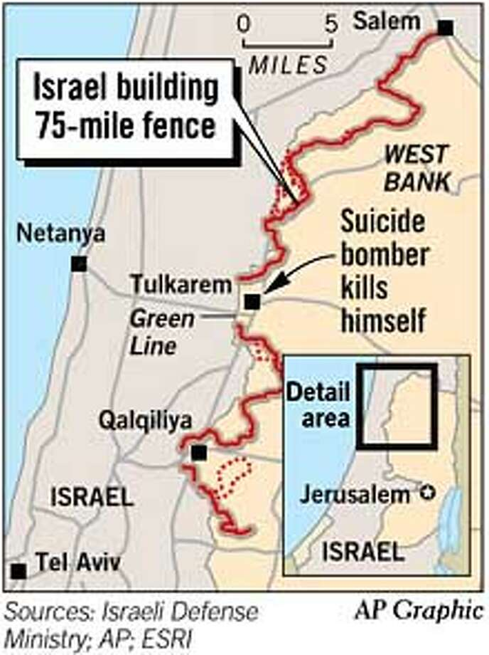Israel Building 75 Mile Fence. Associated Press Graphic