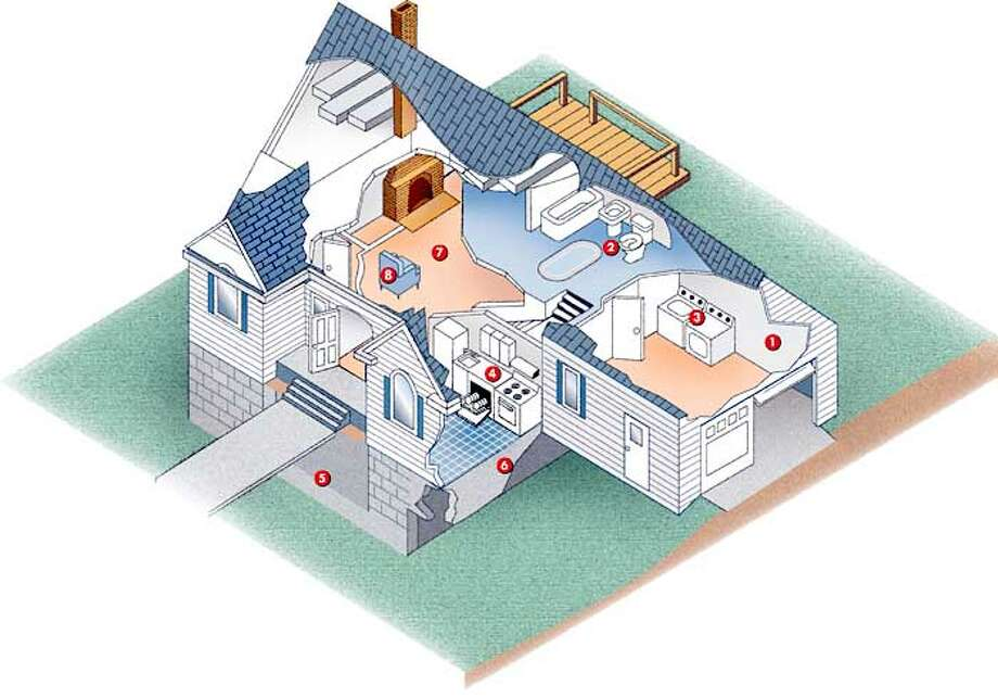Common Indoor Mold Problems. Chronicle Graphic