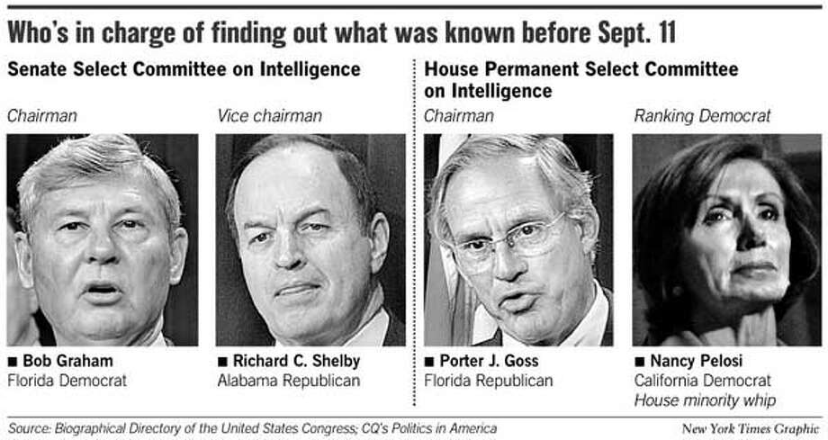 Who's In Charge Of Finding Out What Was Known Before Sept. 11. New York Times Graphic