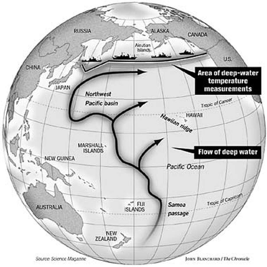Deep Water Flows in the Pacific. Chronicle graphic by John Blanchard