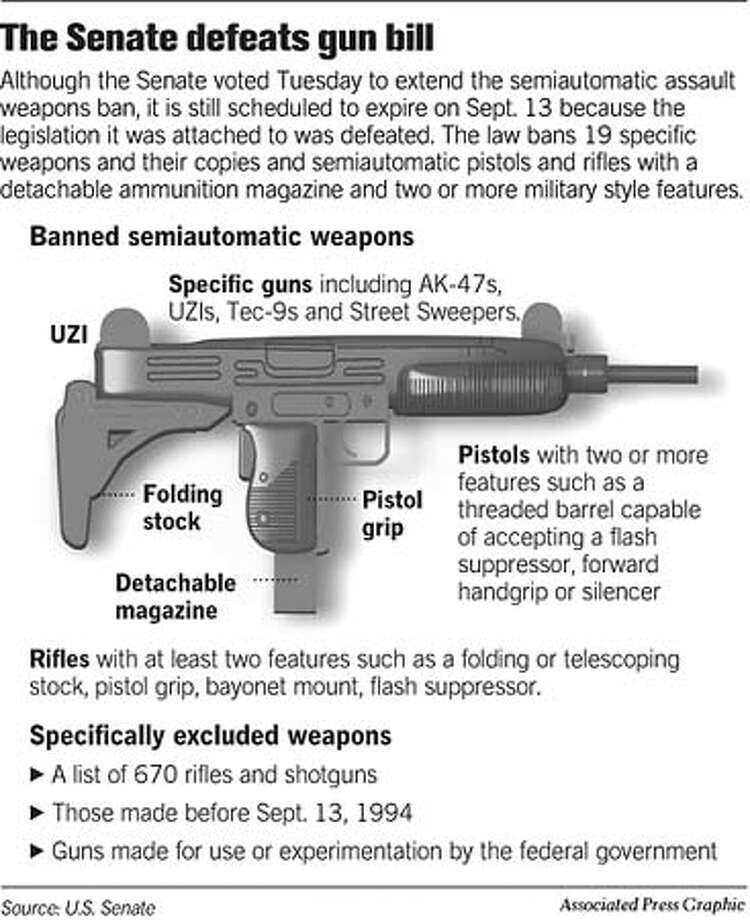 Gun-Liability Bill Dies In Senate / Defeat Comes After Feinstein'S