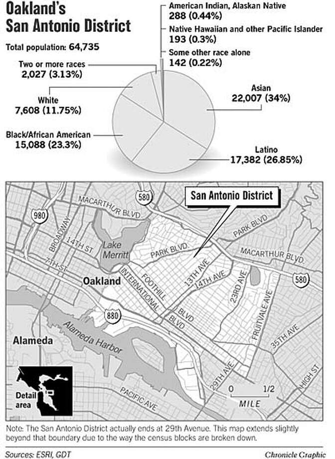 Oakland's San Antonio District. Chronicle Graphic