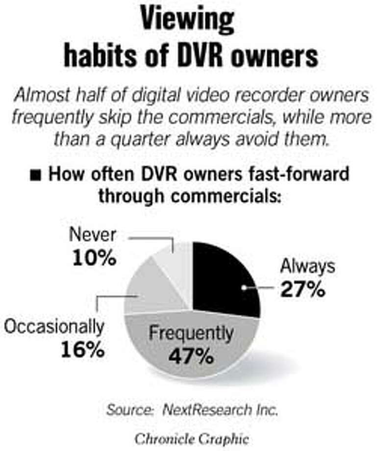 Viewing Habits of DVR Owners. Chronicle Graphic