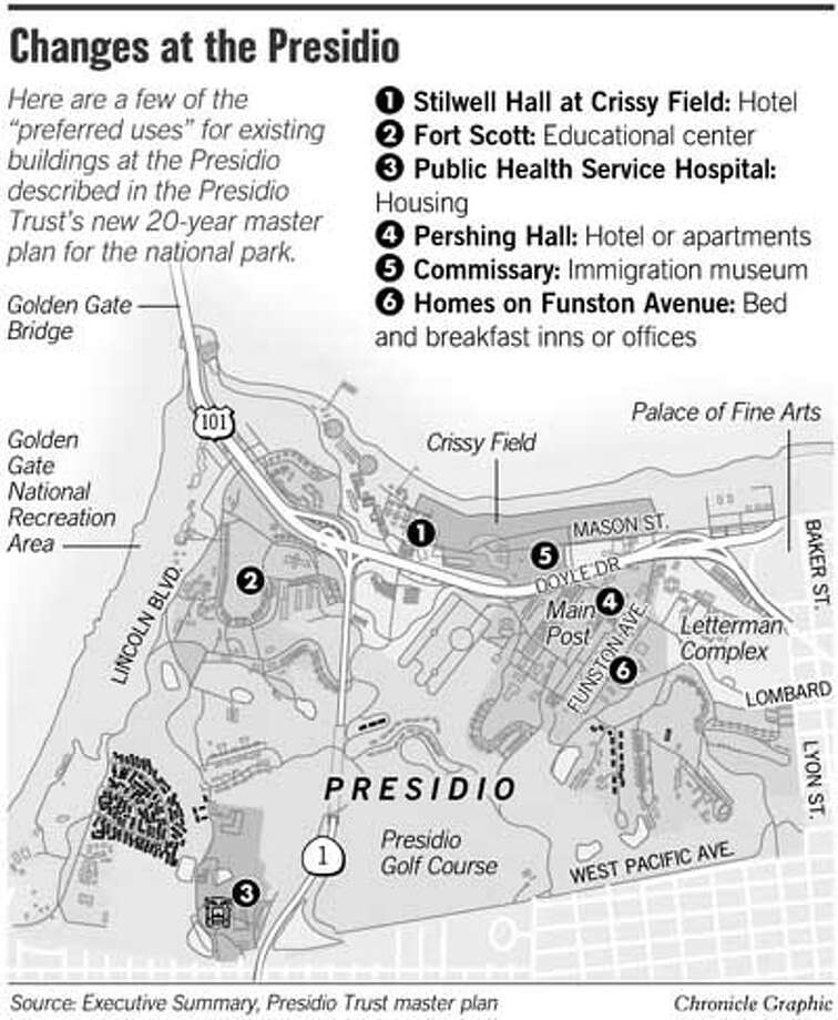 Changes At The Presidio. Chronicle Graphic